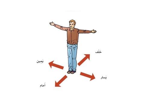 Woordenschat Boek Koenoez Blz 52 by Sinah for learning Arabic