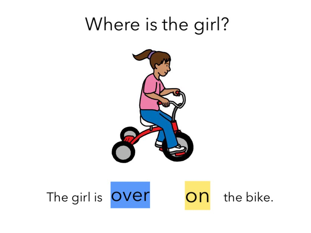 Prepositions -sentence Fill-in by Jenn Hawkes - Educational