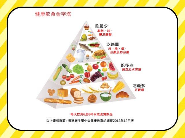 健康飲食金字塔 by Loklok Ip