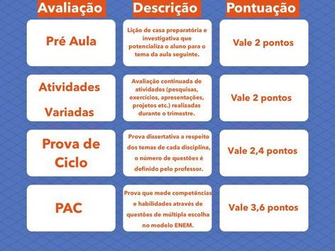 Quebra Cabeça - Avaliação Fund. II Pueri Y8 Y9 by Coordenação Tecnologias Educacionais