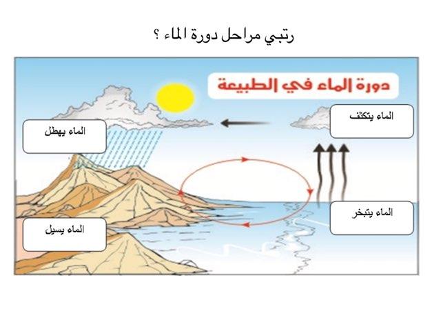 دورة الماء by Huda Al