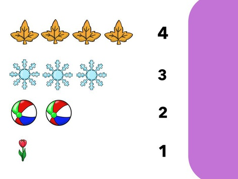 Counting by Classroom Advantage