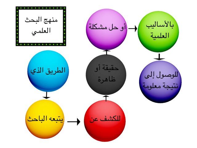 منهج البحث العلمي by Amina Hussain