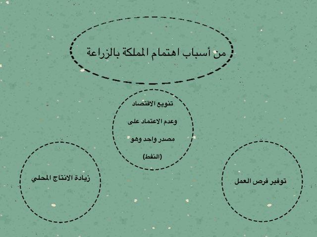 لعبة 113 by سيف الفهمي