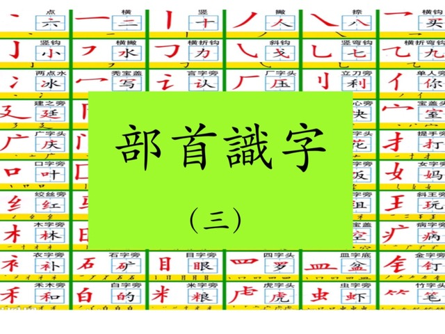 部首識字(三)扌 足 目 口 by Primary Year 2 Admin