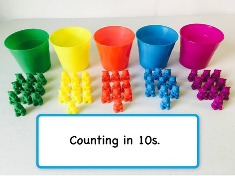 Maths: Counting In 10s by Miss Fle