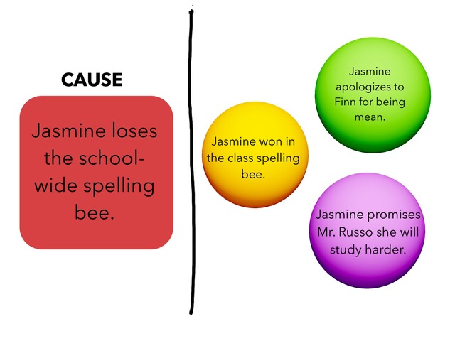 L- The Spelling Bee (Cause & Effect) by Jacqueline Johnson