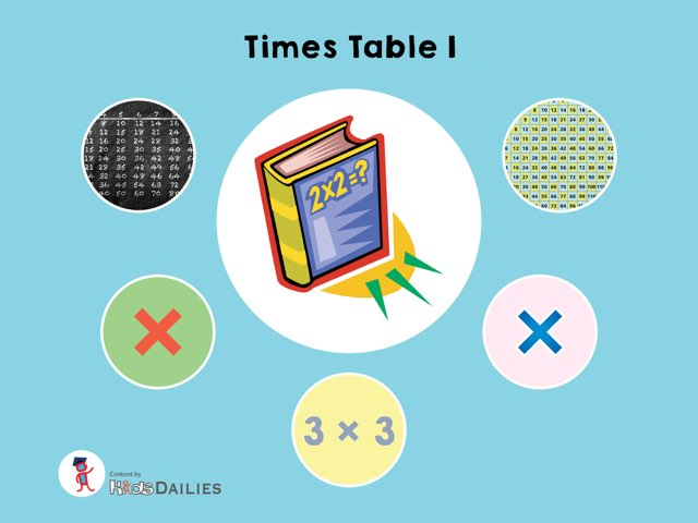 Let's learn about times tables through number games, challenging quizzes and other activities. by Kids Dailies