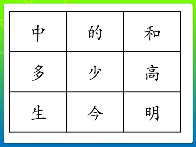 學前班詞彙 by Chinese International School Reception