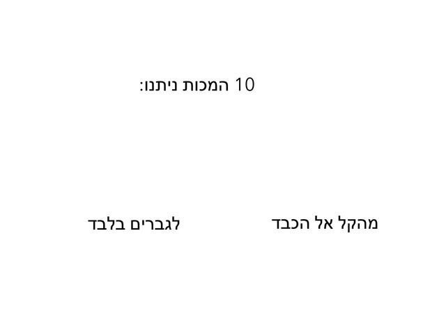 10 המכות by מורן כהן