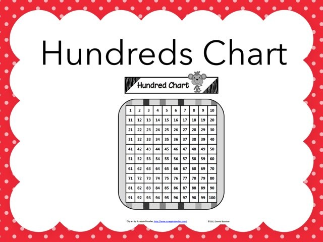 DPISD ELEM PWE-Hundreds Chart by Cynthia Ramirez