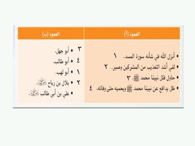 الاجتماعيات by Hawra Al