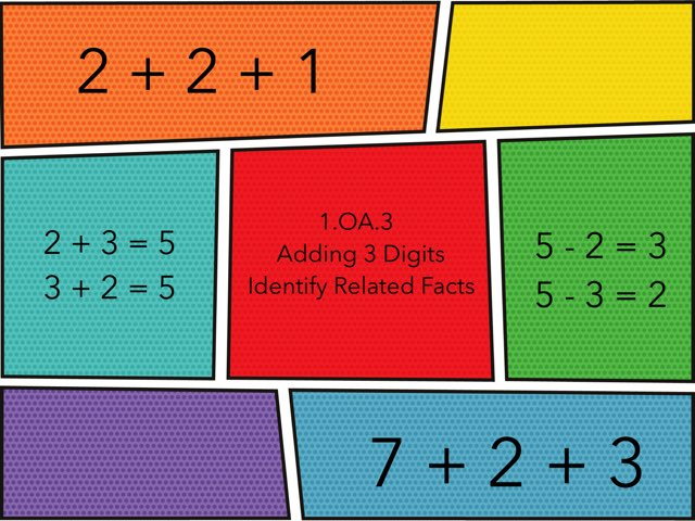 1.OA.3-Fact Families and 3 Digit Equations by Jennifer