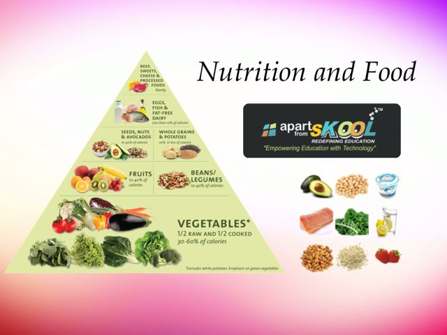 Nutrition And Food by TinyTap creator