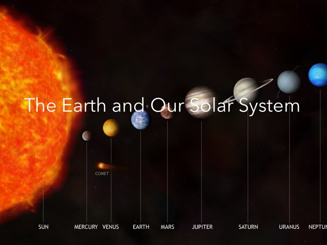 21st Century Tools Exploration- The Earth And Our Solar System by Manav Jain