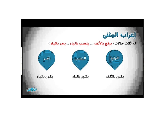اعراب المثنى by المعلمة / محسنة السلمي