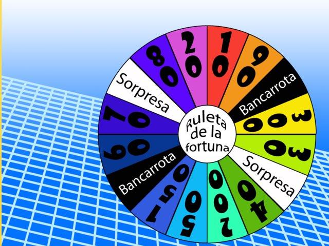 La Ruleta De La Suerte by Alejandro Ramos Barral