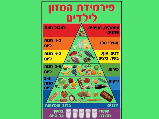 חינוך לבריאות ירקות by Yifat Simcha