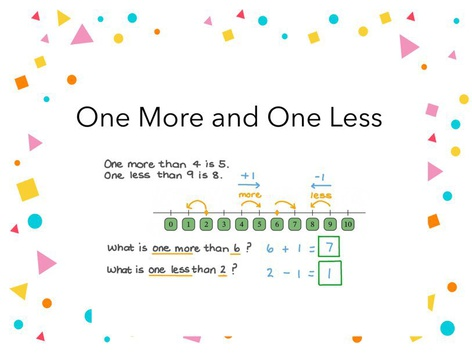 1 More & Less 10 More & Less by Laura Simpson