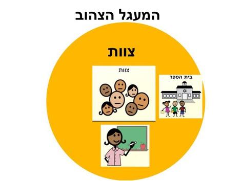 המעגל הצהוב  זית by בית ספר אגם