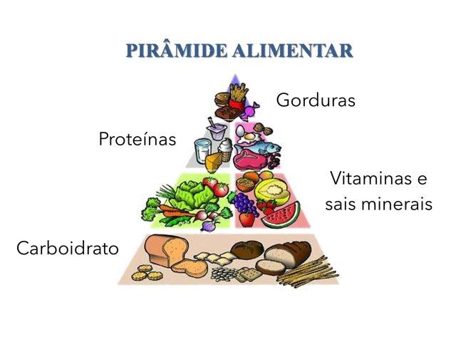 Aprenda A Pirâmide Alimentar by Maira Greg