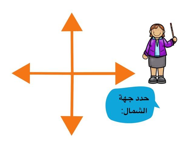 الجهات by خالد المطيري