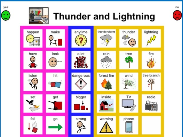 April Unique Unit Chapter 4: Thunder And Lightning Sight Word Find  by Tanya Folmsbee