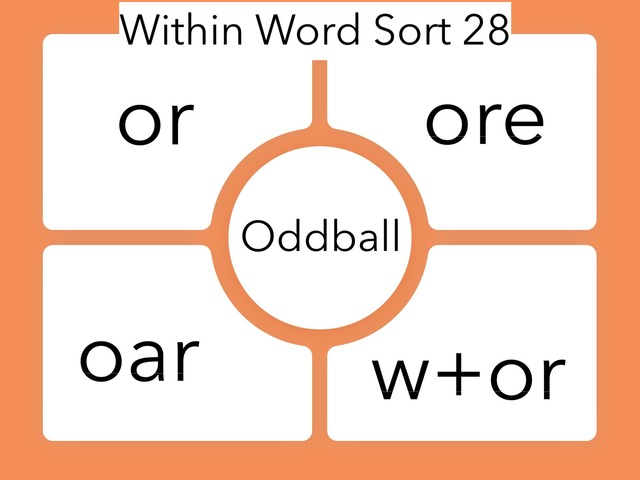 Within Word Sort 28 by Erin Moody