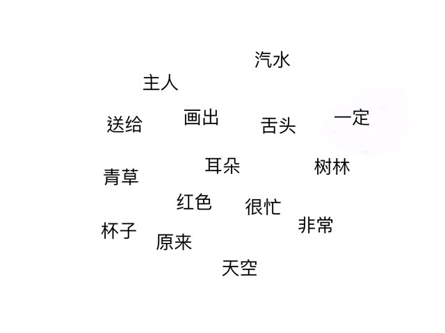 2A第三、四课复习 by Neo Yihui