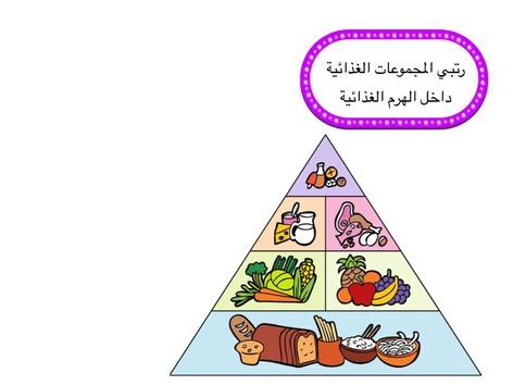 الهرم الغذائي by noha Mohamed