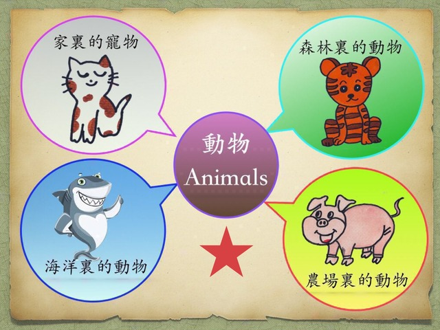 Prep STP Animals - 1 by LS Chinese Department