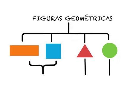 Figuras Geométricas by Beatriz Abad