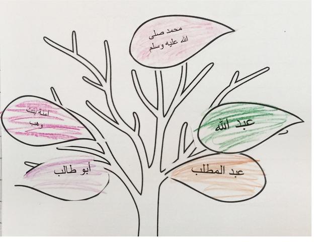 نسب الرسول  by Esmat Ali