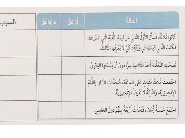 من أخلاق المسلم by Esmat Ali