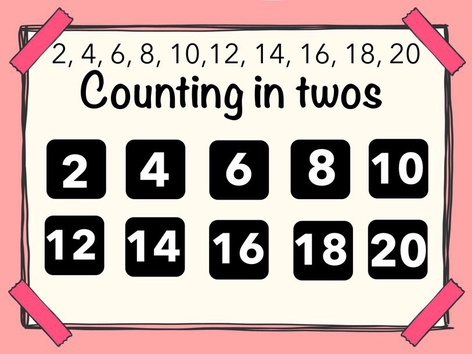 Counting In Twos (2 to 20) by Mfs Eastpoint