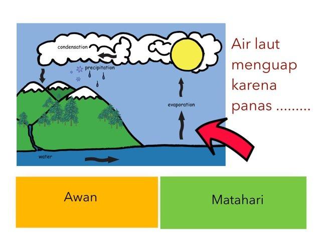 Siklus Hujan by dwi kartika