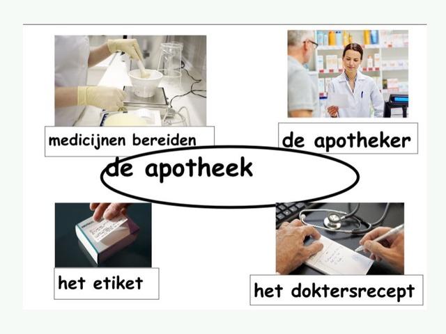 Woordclusters Gezondheid Rietendakschool by Marlies Oosterhoff