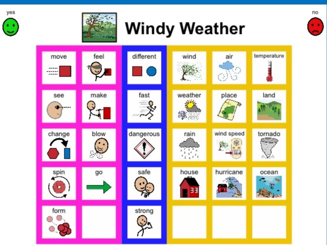 April Unique Unit Chapter 5: Windy Weather Sight Word Find  by Tanya Folmsbee