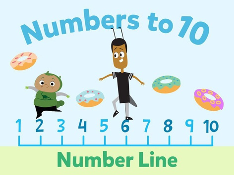 Numbers To 10: The Number Line by Math Learning Plan
