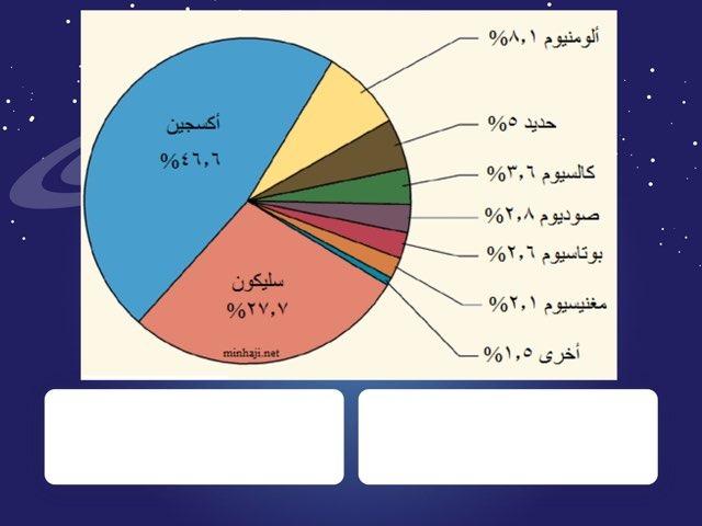 الخواص الكيميائية للمعادن by Shaikha AlAzmi