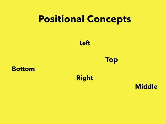 Positional Concepts by Lori Board