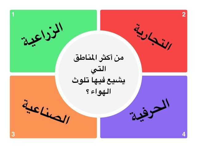 التلوث  by Wadha alazemi