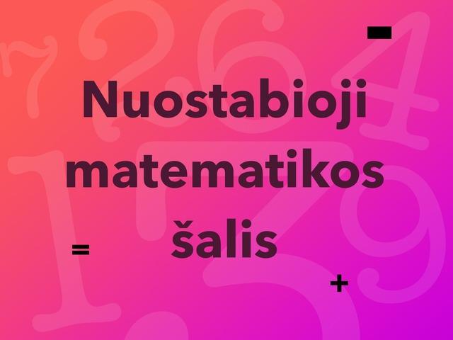 Nuostabioji matematikos šalis  by Mokytoja Ilona