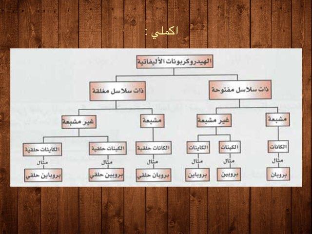 اقسام الهيدروكربونات  by سلمانة سلمانة