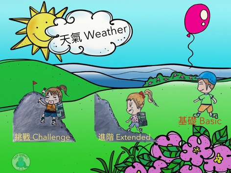 Prep HWEO -Weather-DRAFT by LS Chinese Department