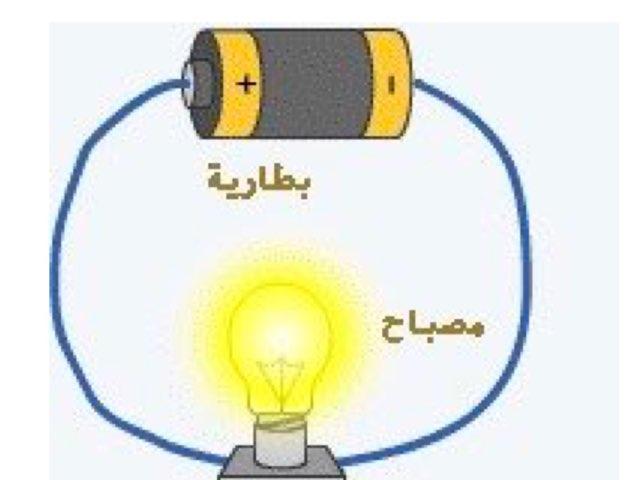 الدارة الكهربائية البسيطة by Faten Enizi