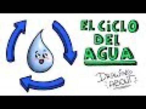 El Ciclo Del Agua by Rebeca Orti