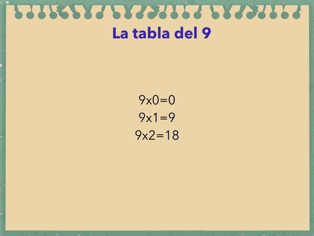 Multiplicación por 9 by Irene Inma