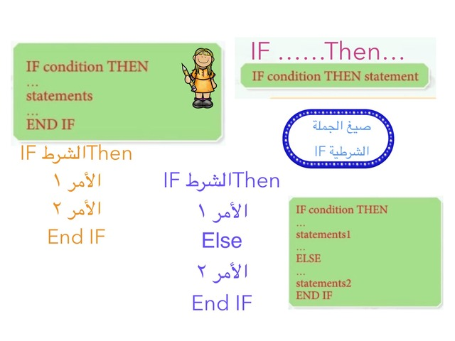 الجملة الشرطية by munirah