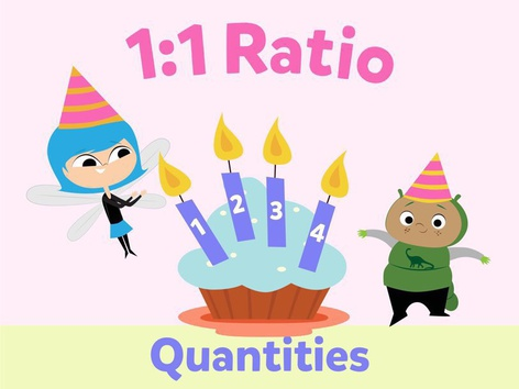 1:1 Ratio - Quantities by Math Learning Plan